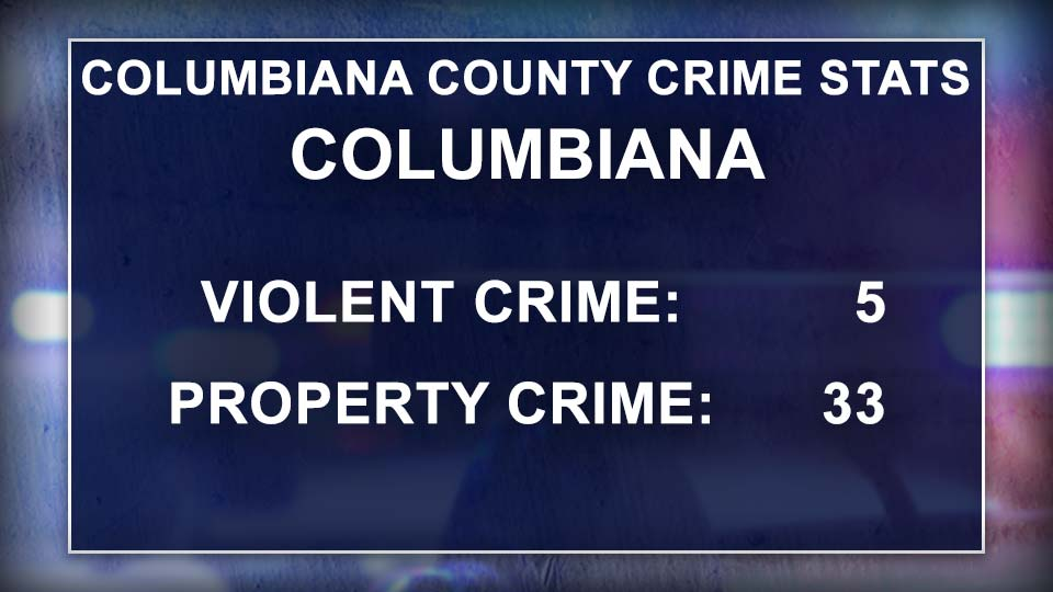 Columbiana County Crime Stats, Columbiana, Ohio.