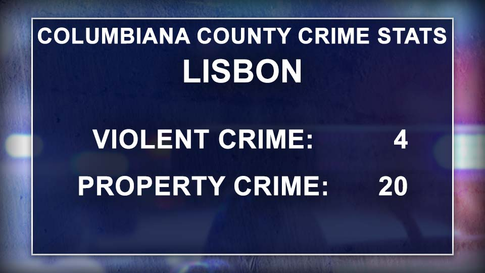 Columbiana County Crime Stats, Lisbon, Ohio.