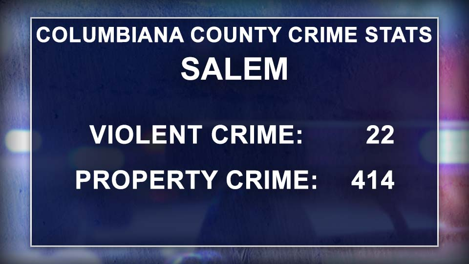 Columbiana County Crime Stats, Salem, Ohio.