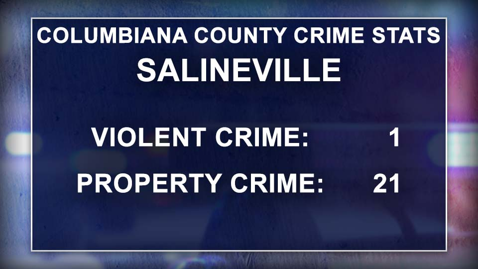 Columbiana County Crime Stats, Salineville, Ohio.