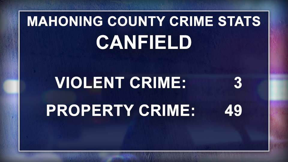 Mahoning County Crime Stats, Canfield, Ohio.