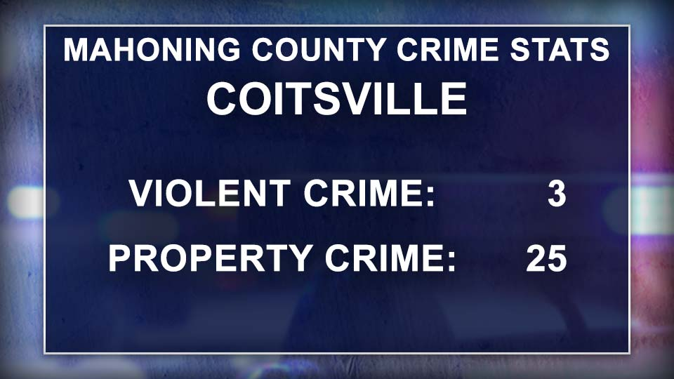 Mahoning County Crime Stats, Coitsville, Ohio.