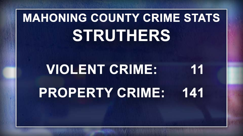 Mahoning County Crime Stats, Struthers, Ohio.