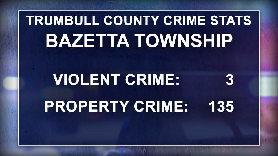 Trumbull County Crime Stats, Bazetta Township, Ohio.