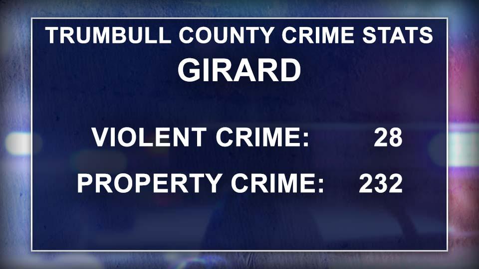 Trumbull County Crime Stats, Girard, Ohio.
