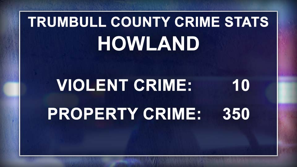 Trumbull County Crime Stats, Howland, Ohio.
