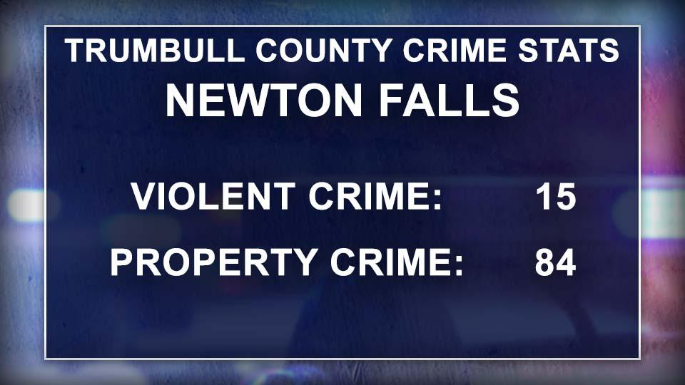 Trumbull County Crime Stats, Newton Falls, Ohio.