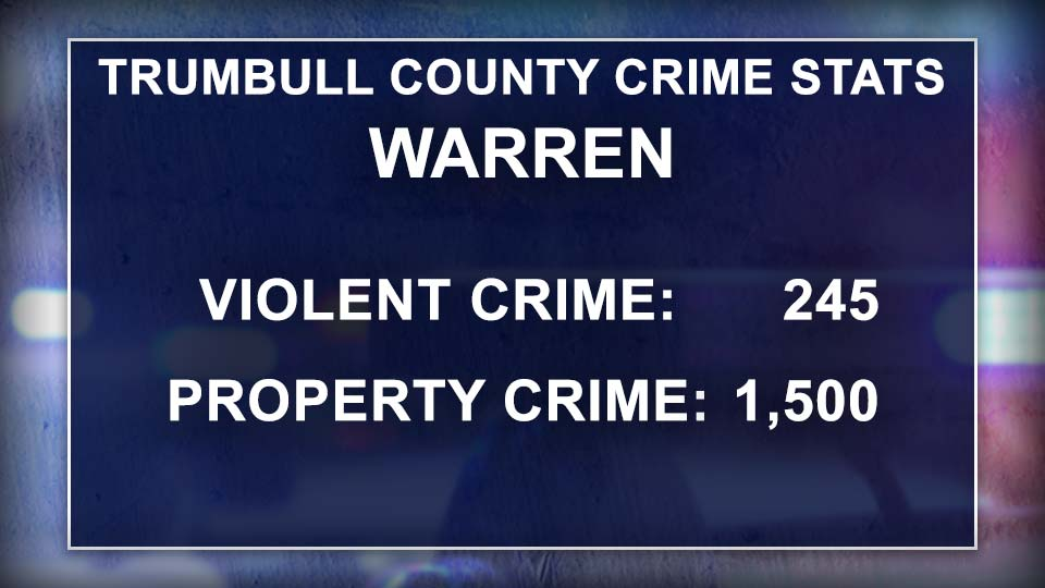 Trumbull County Crime Stats, Warren, Ohio.