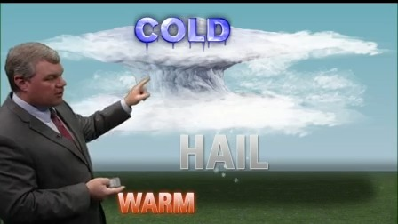 Weather For Kids - How does hail develop?