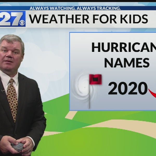 Will your name become a Hurricane this year?