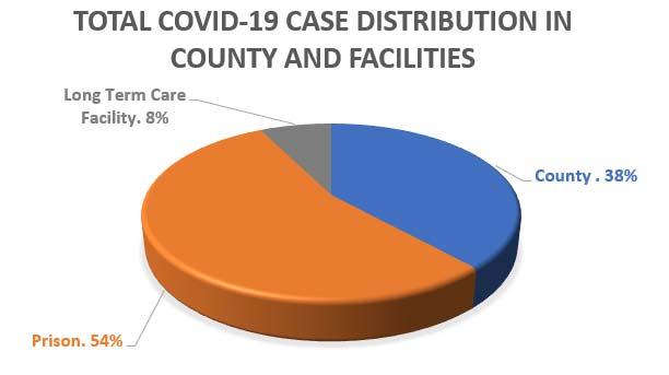 6/19 Columbiana County Update (2)