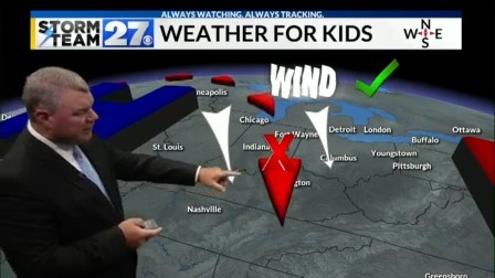 Watch and see how to forecast the wind direction