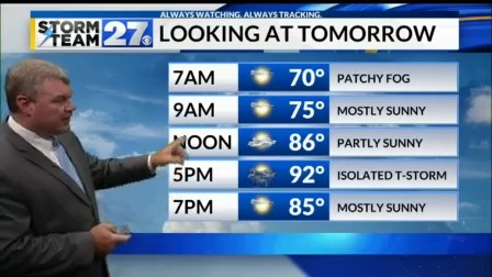 Heat Advisory Thursday - Chance for a T-Storm