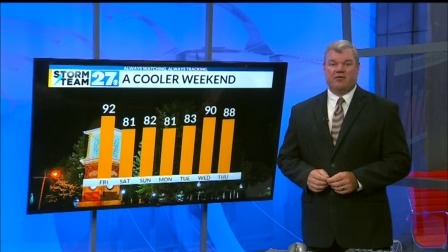 One more hot day - Looking into your weekend weather