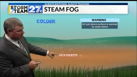 Find out what the different types of fog are