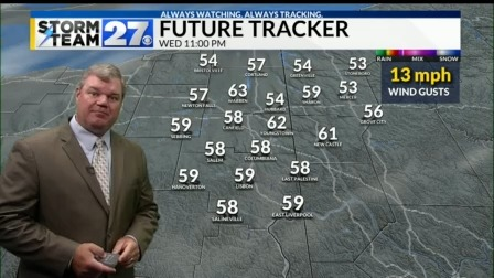 Great weather through Thursday