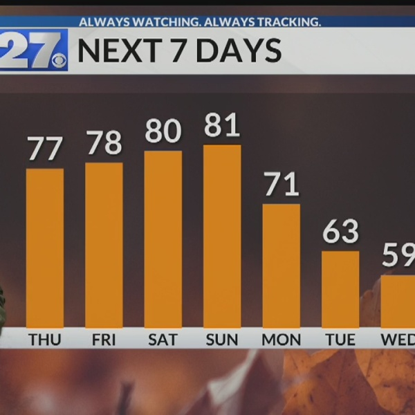 Cloudy and mild for your Thursday