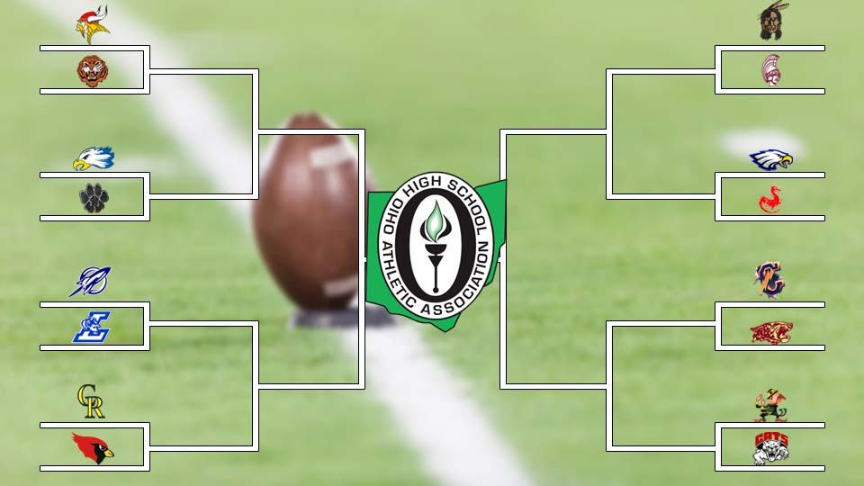 High School Football Playoff Bracket, cover photo
