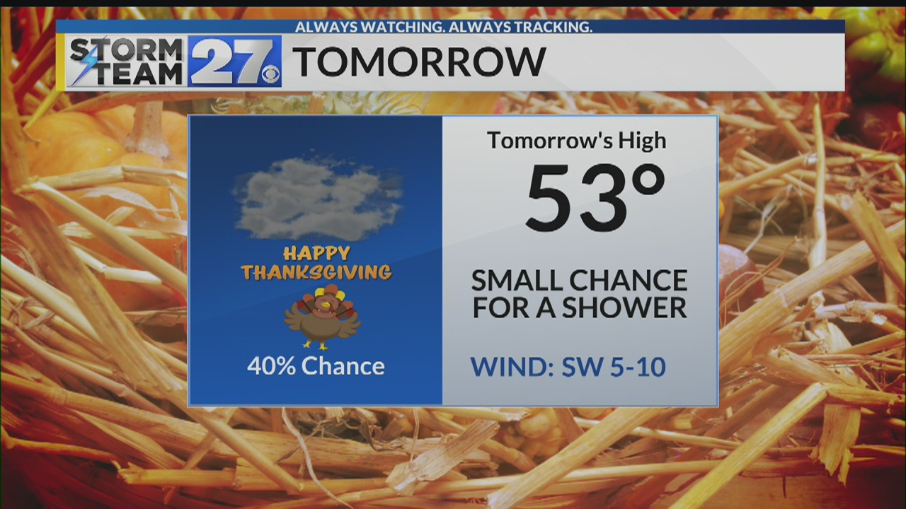 What you can expect for your Thanksgiving forecast