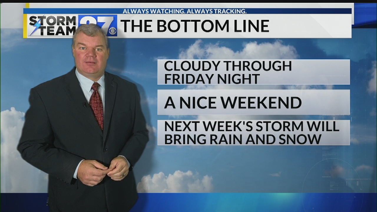 Better this weekend - Looking at next week's storm