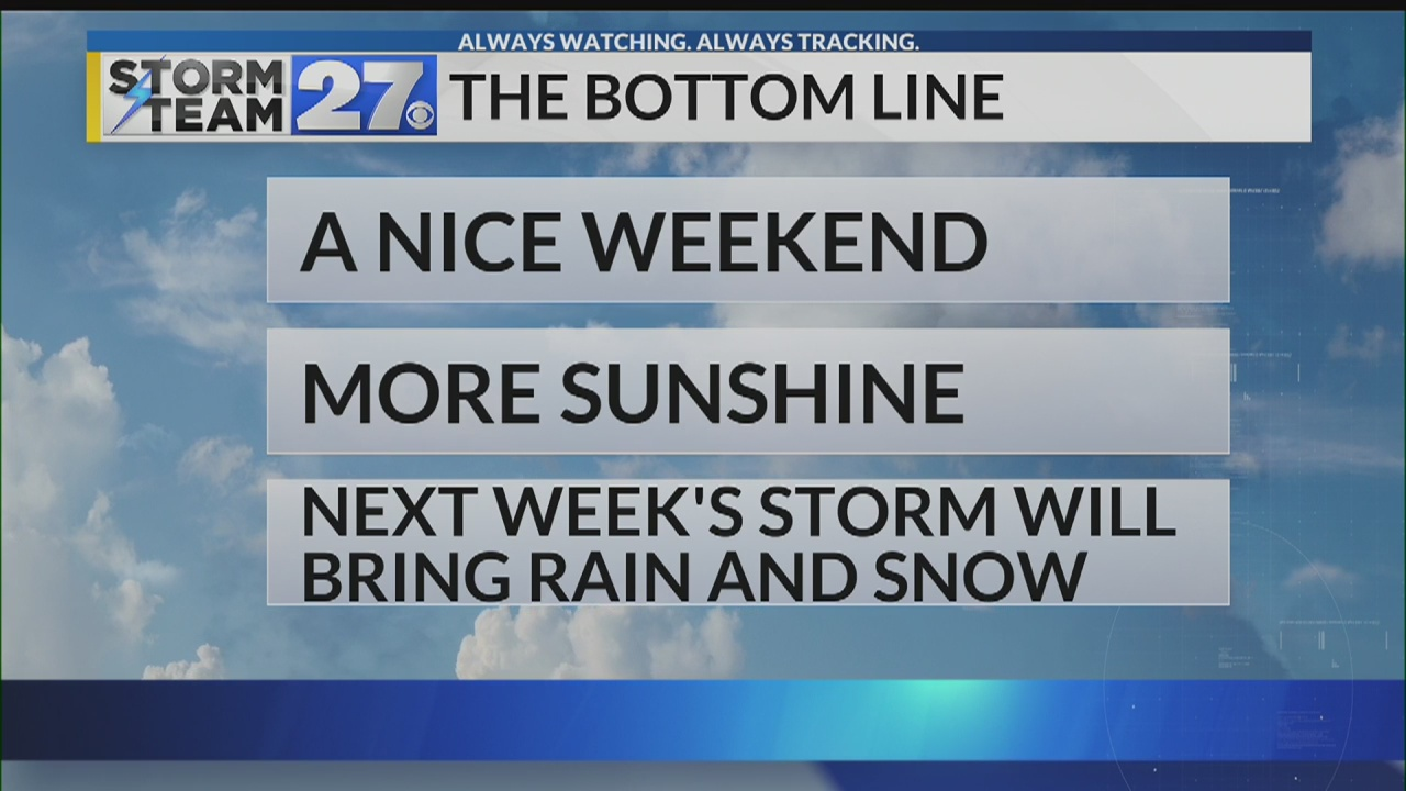 More sunshine Saturday & Sunday - Storm on the way for early next week
