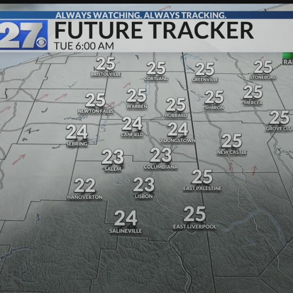 Cloudy and dry for your Tuesday