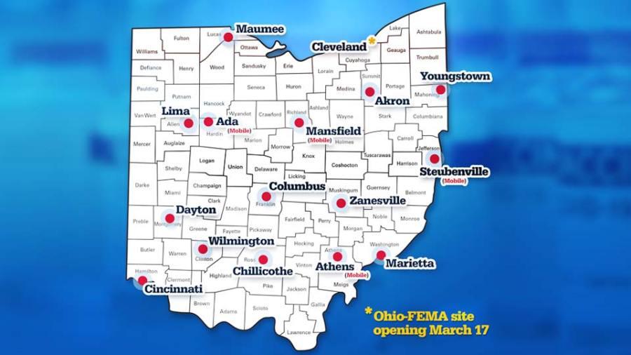 Ohio Covid Clinics
