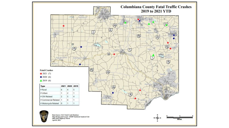 Columbiana County already has more fatal crashes than in each of the past four years