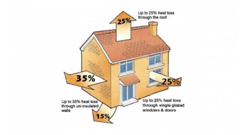 Window heat loss
