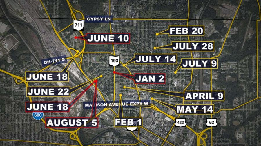 Shootings on Youngstown's north side in 2021. The date(s) outlined in red indicate a homicide.